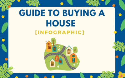Guide to buying a house [Infographic]